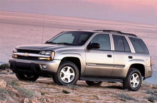 Compare Chevrolet Blazer and Chevrolet TrailBlazer Which is Better