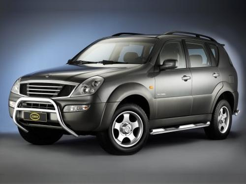 Compare Hyundai Santa Fe And Ssangyong Rexton Which Is