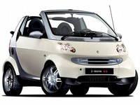 smart fortwo fuel tank capacity. Black Bedroom Furniture Sets. Home Design Ideas