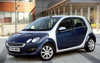 Forfour 2004-2006