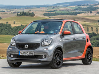 Forfour II 2014-2020